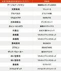 【今日が誕生日】声優の植田佳奈&「ラブライブ!」μ'sの東條希、ドナルドダックも!の画像001