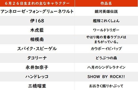 【今日が誕生日】『鬼滅の刃』や『東京喰種』でも活躍の人気声優・花江夏樹が29歳に!の画像001