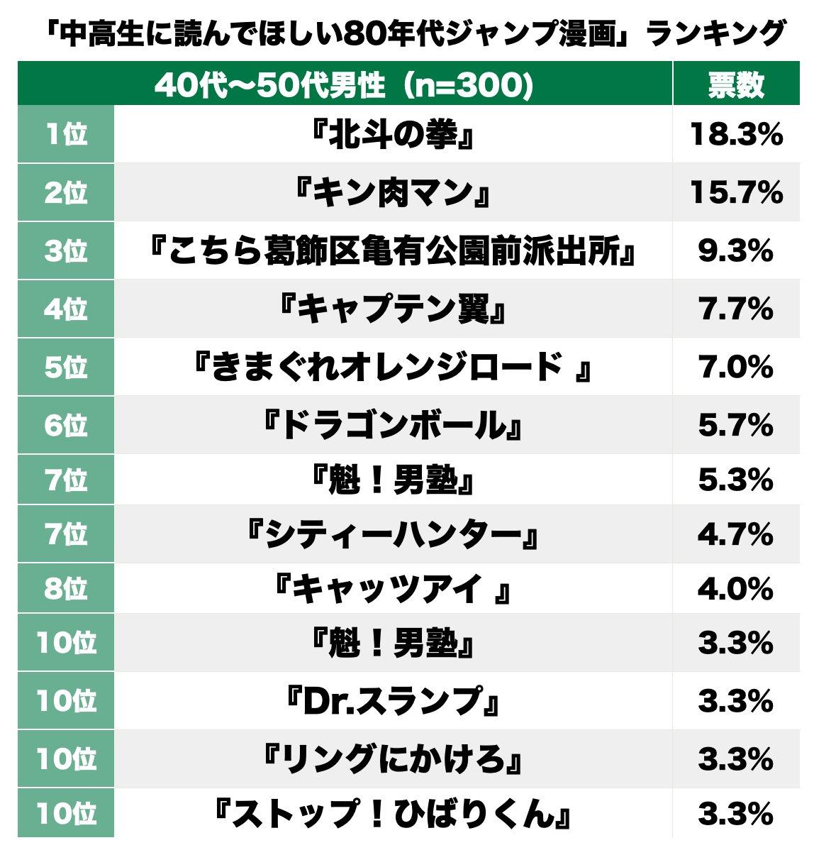 ちゃんねる ニュース ナビ 2 速報