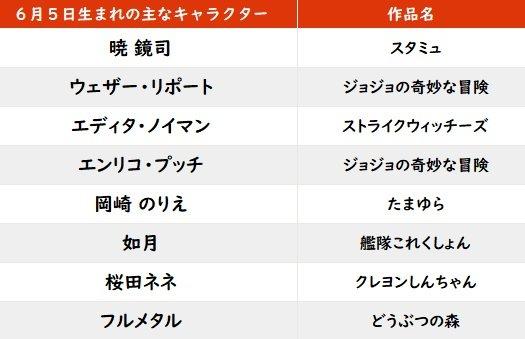 【今日が誕生日】「クレヨンしんちゃん」ネネちゃん&声優・中島愛も!の画像001