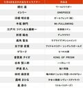 【今日が誕生日】「名探偵コナン」江戸川コナン&工藤新一の花言葉は「秘密」「君を離さない」の画像001