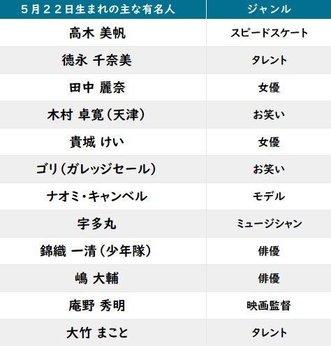 【今日が誕生日】『シン・エヴァ』庵野秀明監督の花言葉は「叡智」「熱心」「センスの良さ」の画像002