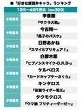 「せやかて工藤」『名探偵コナン』服部平次が1位!アニメ&漫画の「関西弁キャラ」といえば誰!?の画像003
