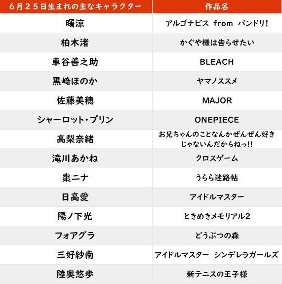 【今日が誕生日】平手友梨奈、欅坂46脱退後の初映画出演も漫画の実写化作品!の画像001