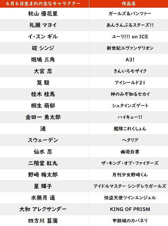 【今日が誕生日】緒方恵美「エヴァ」碇シンジとのWバースデーにライブ生配信!の画像001