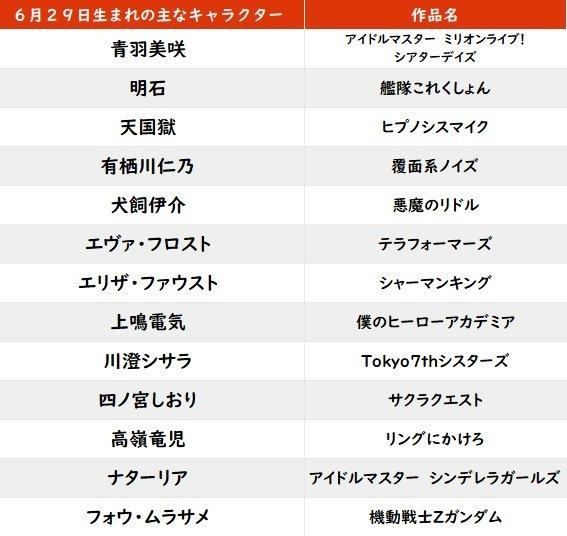 【今日が誕生日】声優・木村昴が30歳に! 本日メモリアルブック『SUBA ROOTS』もリリース!の画像001