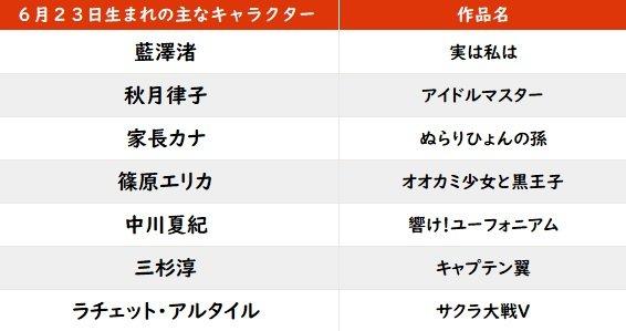【今日が誕生日】『けいおん』中野梓、『SAO』リーファ役など…人気声優・竹達彩奈のバースデーの画像001